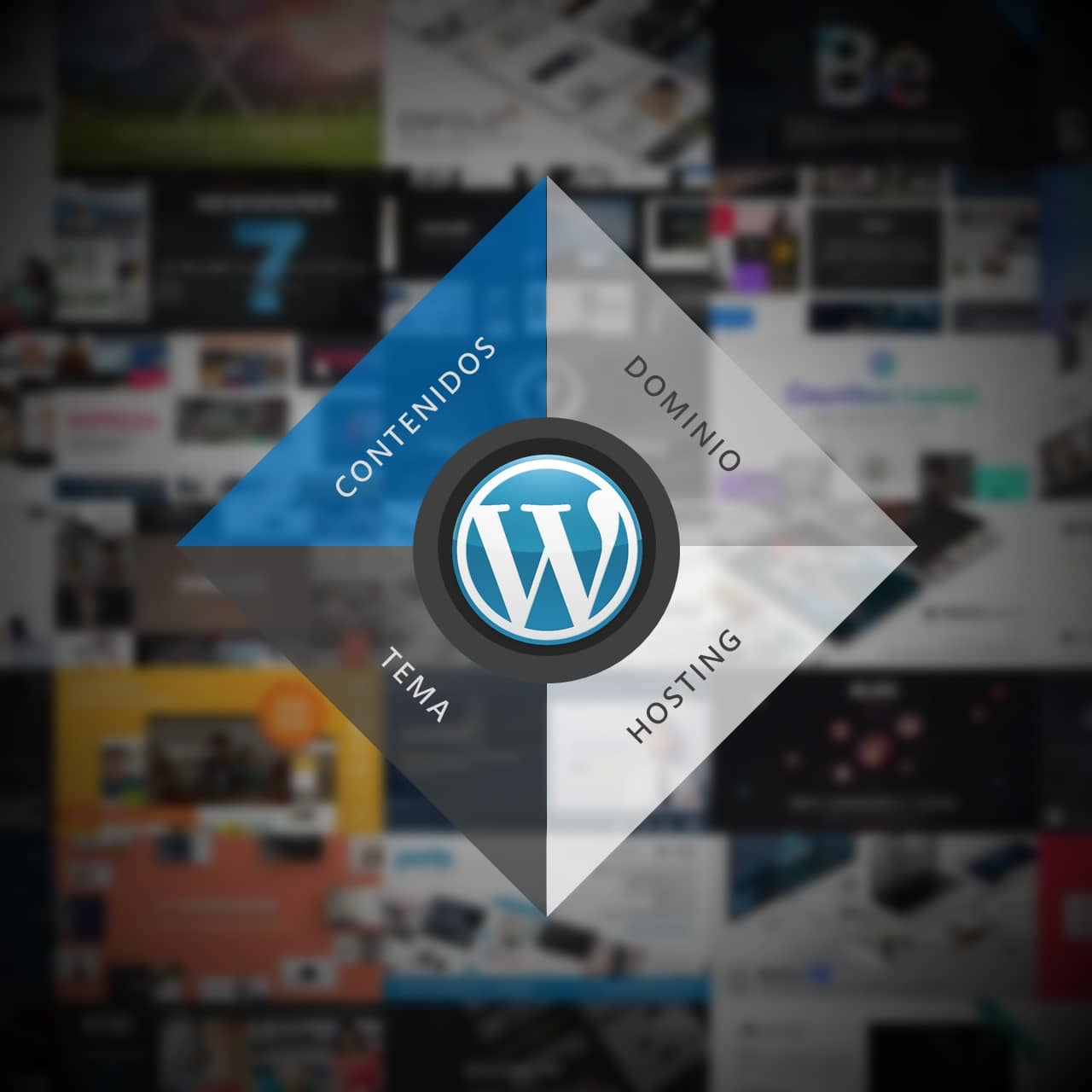 como-crear-pagina-web-wordpress